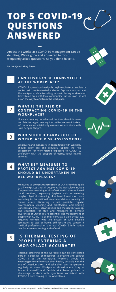 Top 5 COVID19 questions answered